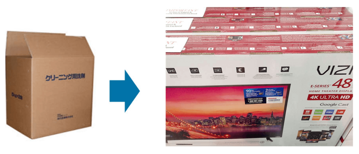 corrugated board: demand for high quality print on boxes