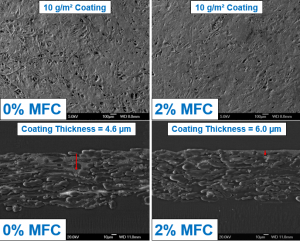 MFC in the Base Improves Coating Hold-out