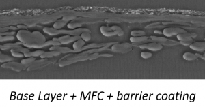 MFC coatings as barrier substrates: Base layer + MFC + barrier coating